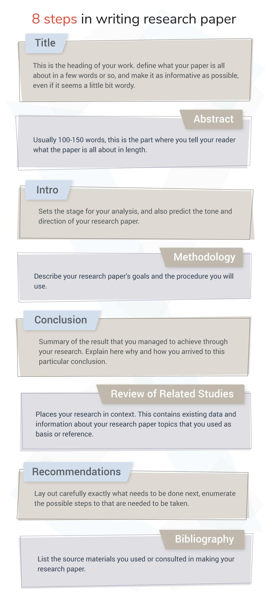 Tips on how to write research essay
