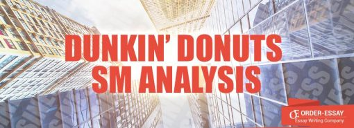 Dunkin' Donuts Social Media Analysis Sample